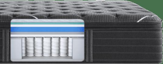eautyrest Black Hybrid Firm Mattress Cutaway